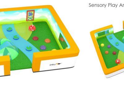 sensory plan
